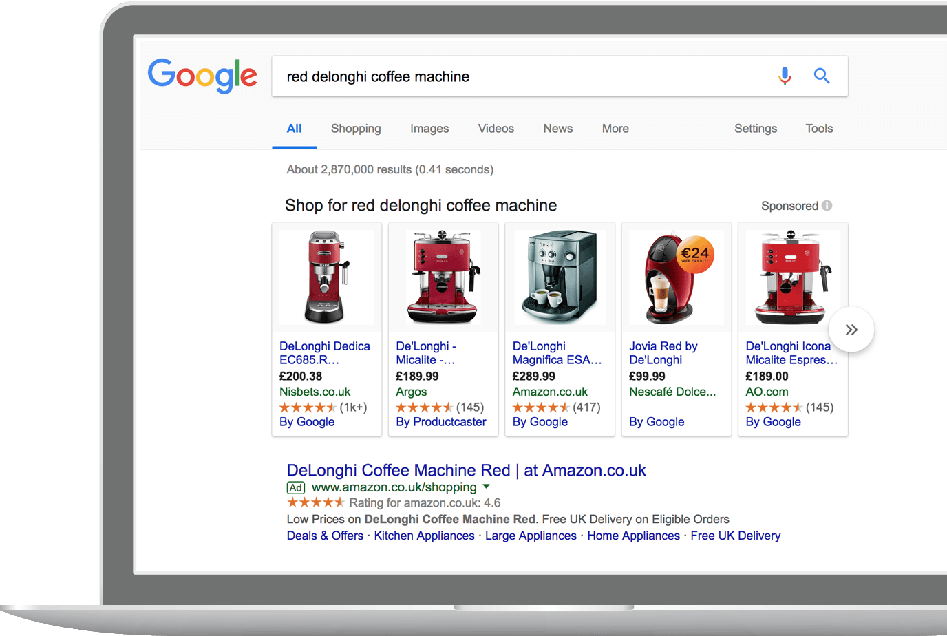 Productcaster Google Shopping Ads